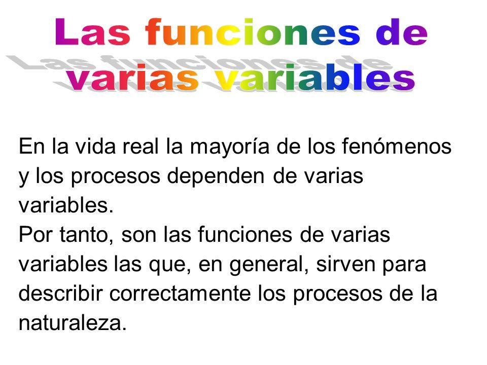 Las funciones de varias variables