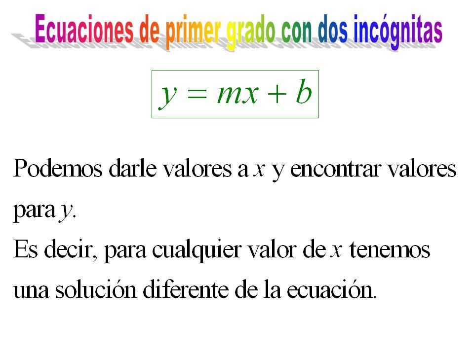 Ecuaciones de primer grado con dos incógnitas