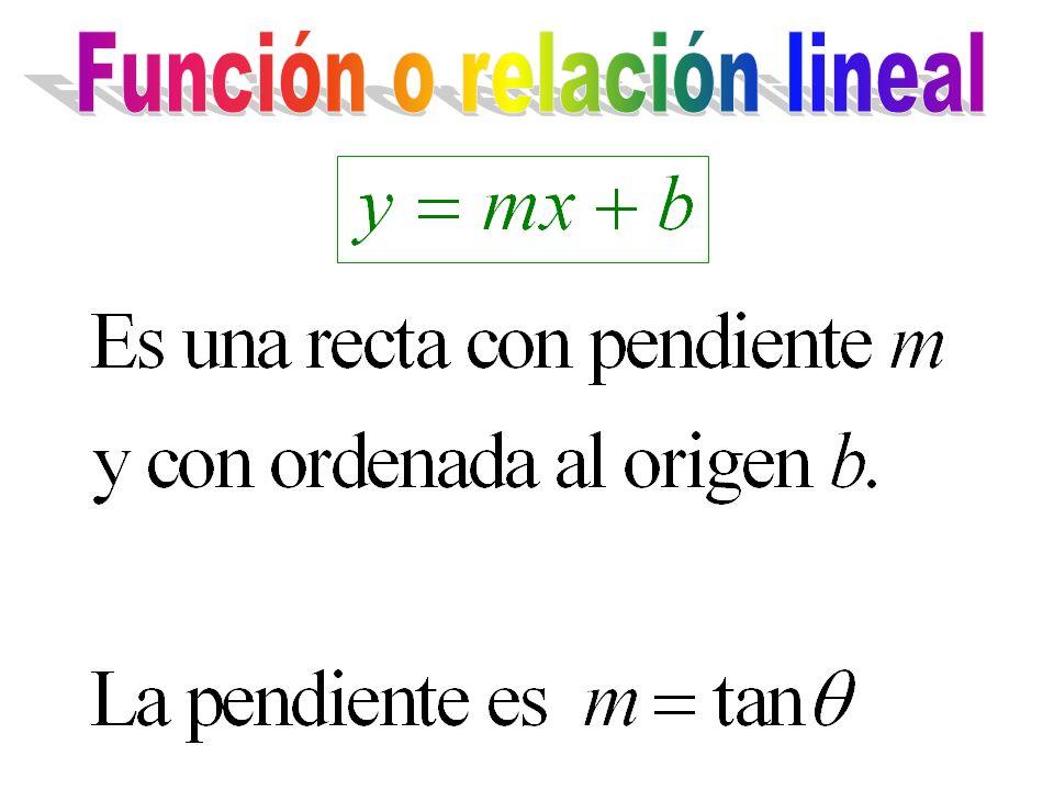 Función o relación lineal