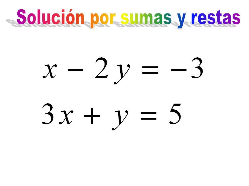 Solución por sumas y restas