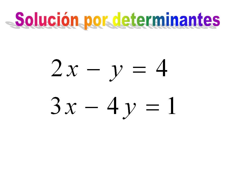 Solución por determinantes