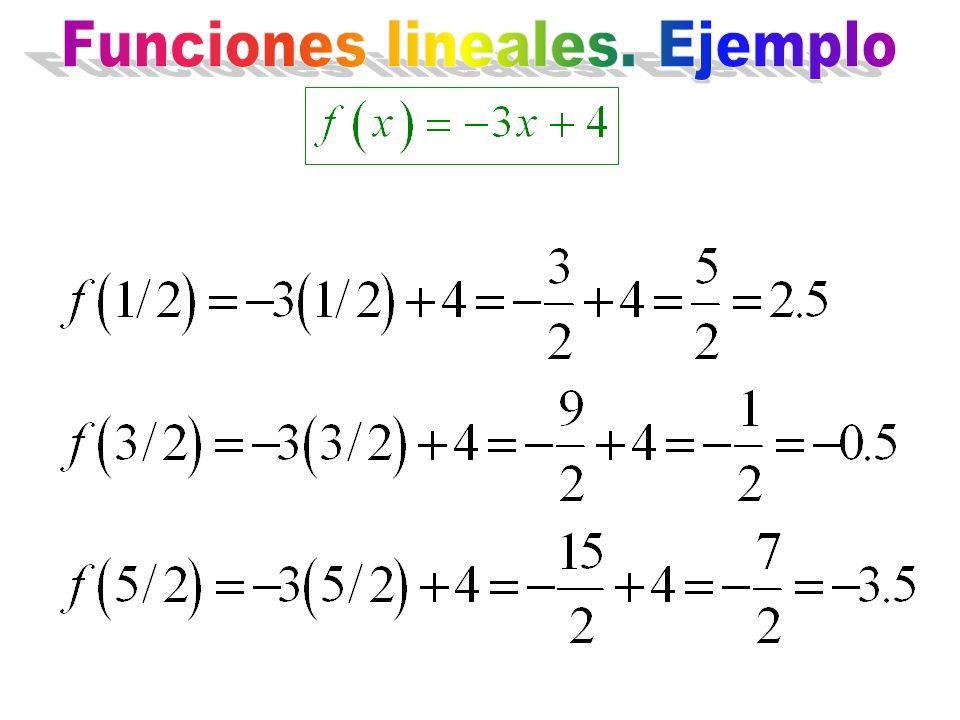 Funciones lineales. Ejemplo