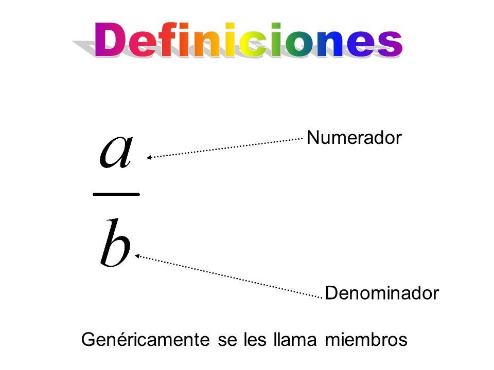 Definiciones Numerador Denominador Genéricamente se les llama miembros