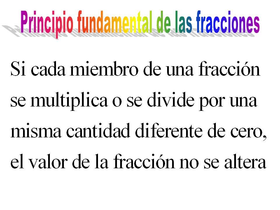 Principio fundamental de las fracciones