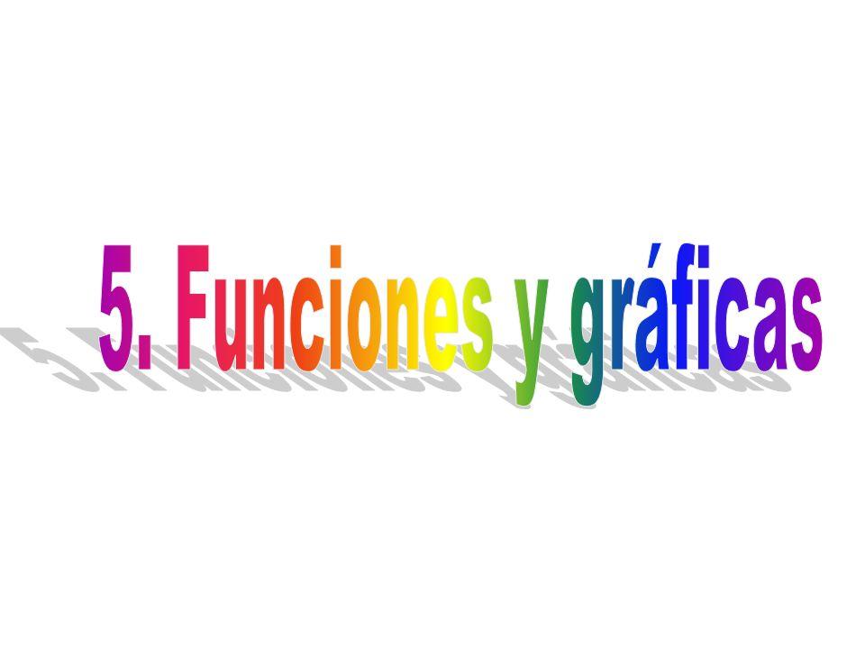 5. Funciones y gráficas