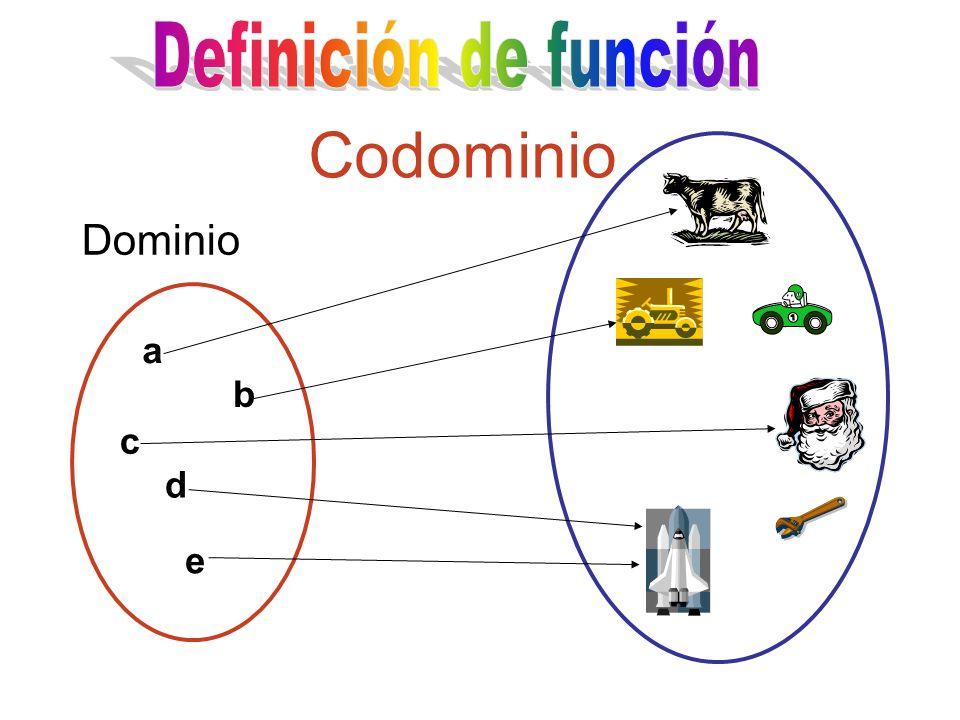 Definición de función Codominio Dominio a b c d e
