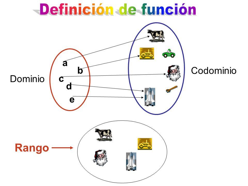 Definición de función a b Codominio Dominio c d e Rango