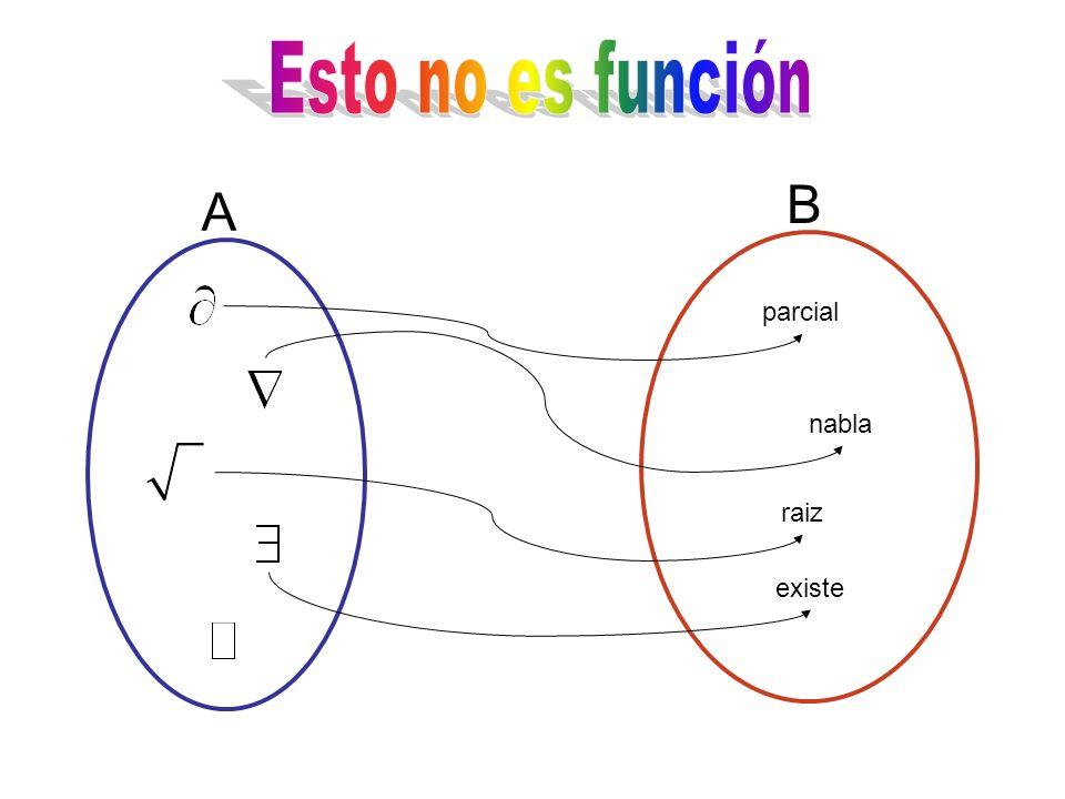 Esto no es función B A parcial nabla raiz existe
