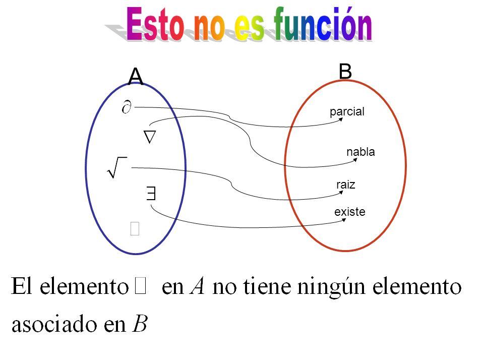 Esto no es función A parcial nabla raiz existe B