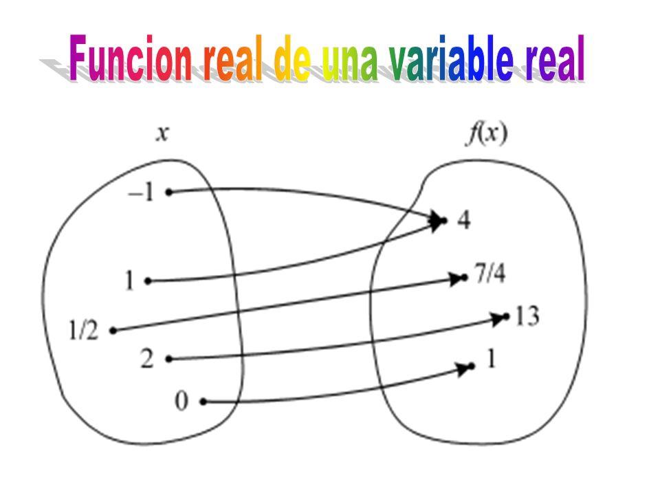 Funcion real de una variable real