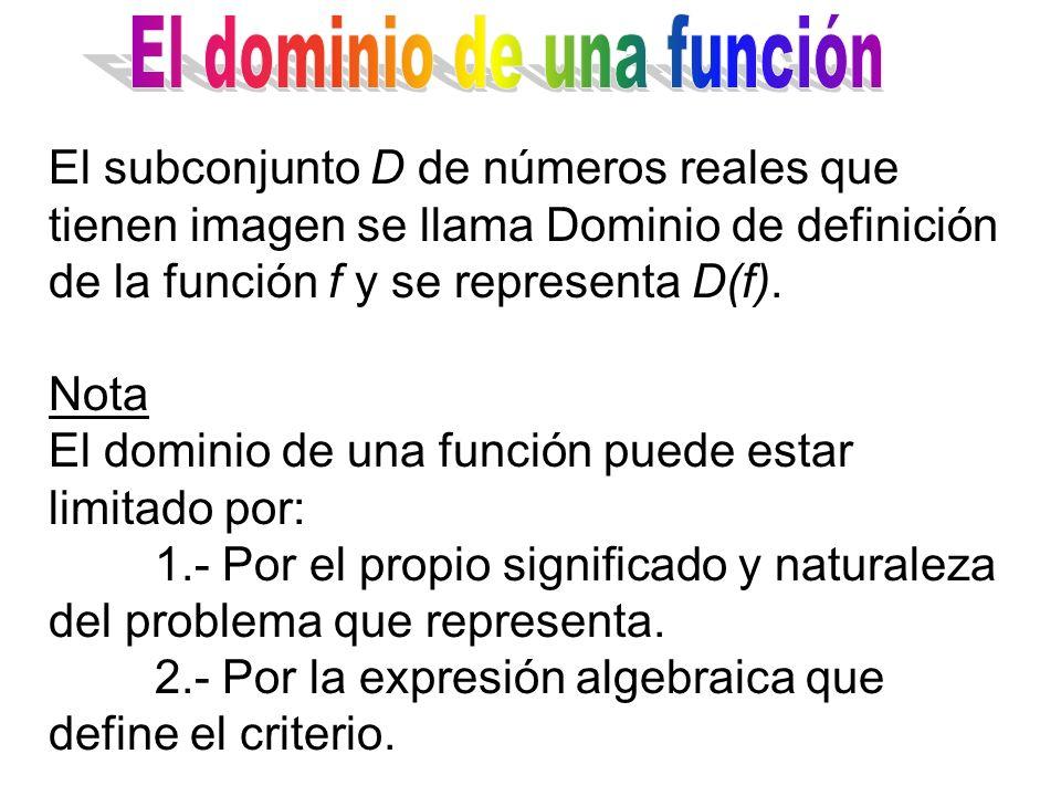 El dominio de una función