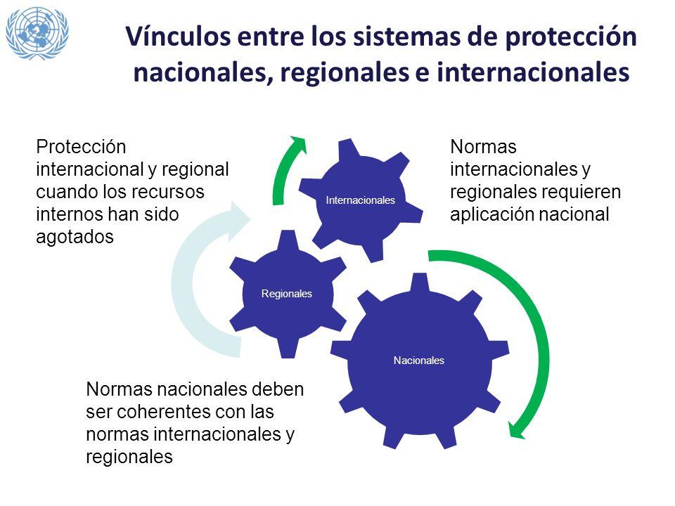 Vínculos entre los sistemas de protección nacionales, regionales e internacionales