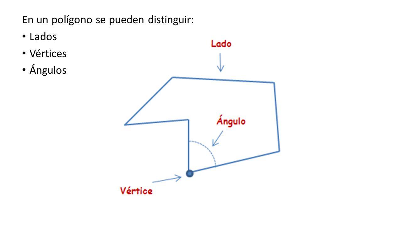 En un polígono se pueden distinguir: