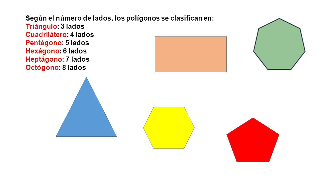 Según el número de lados, los polígonos se clasifican en: Triángulo: 3 lados Cuadrilátero: 4 lados Pentágono: 5 lados Hexágono: 6 lados Heptágono: 7 lados Octógono: 8 lados