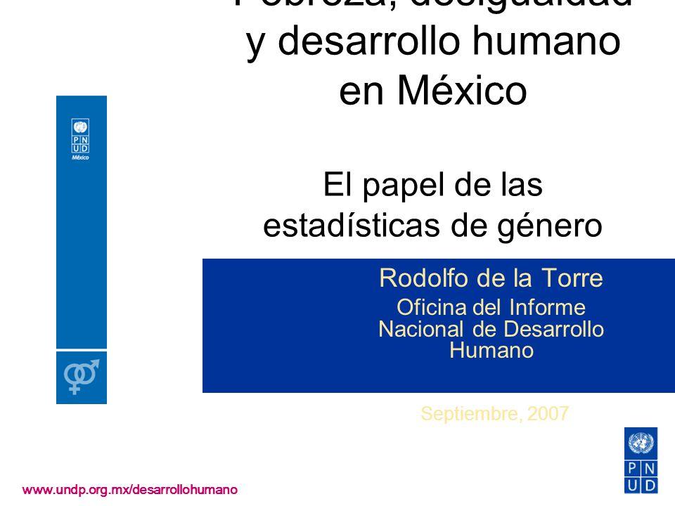 Oficina del Informe Nacional de Desarrollo Humano