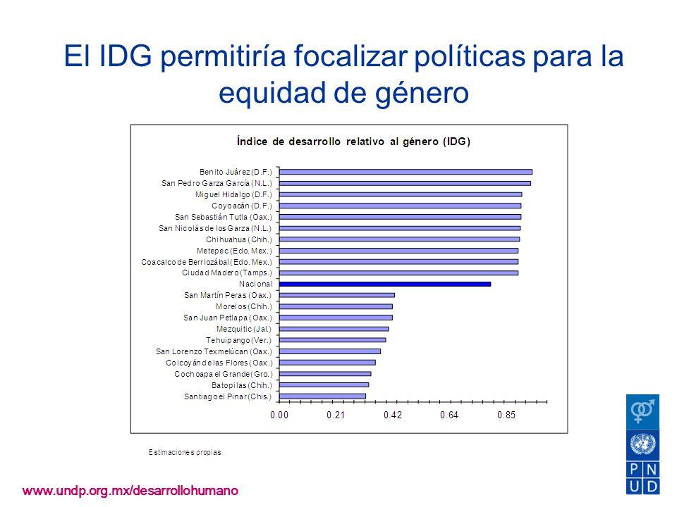 El IDG permitiría focalizar políticas para la equidad de género
