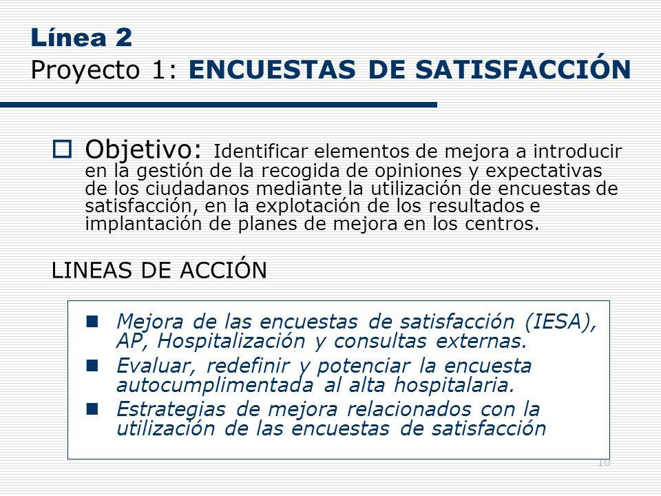 Línea 2 Proyecto 1: ENCUESTAS DE SATISFACCIÓN