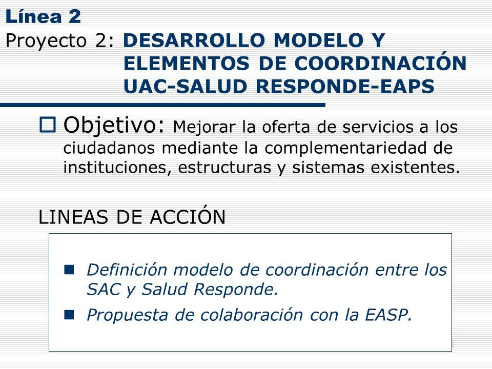 Línea 2 Proyecto 2: DESARROLLO MODELO Y. ELEMENTOS DE COORDINACIÓN
