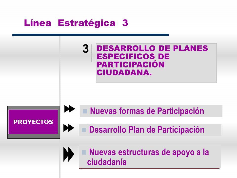 3 Línea Estratégica 3 Nuevas formas de Participación