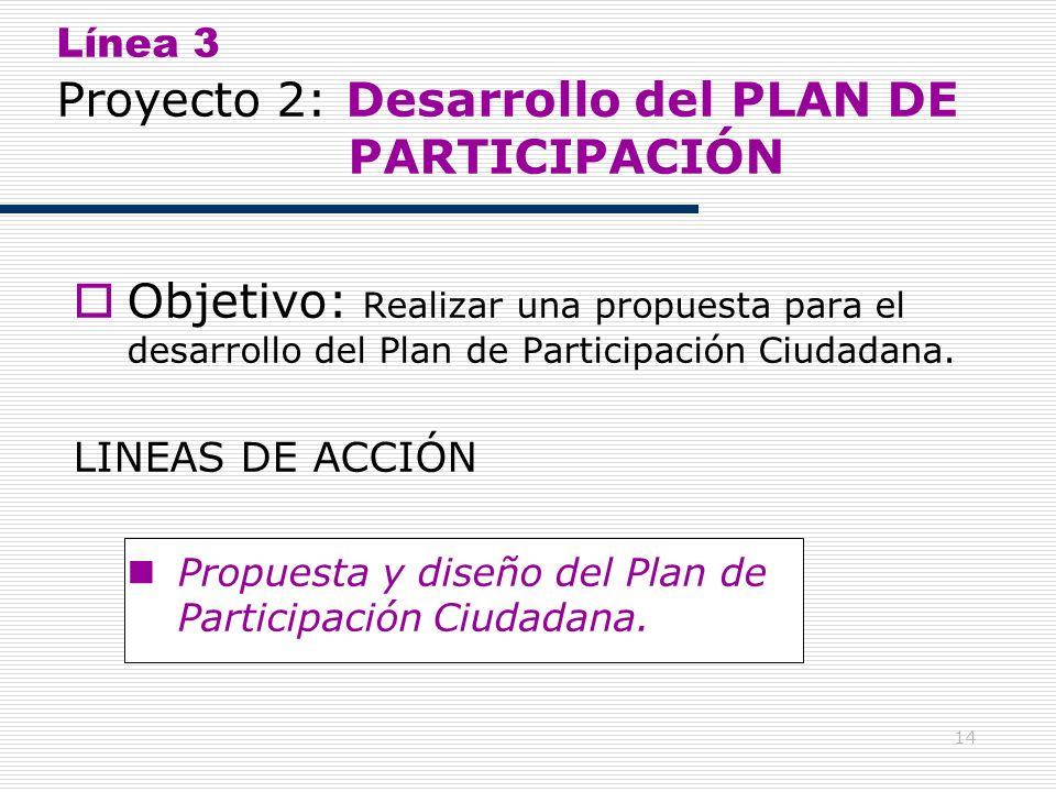 Línea 3 Proyecto 2: Desarrollo del PLAN DE PARTICIPACIÓN