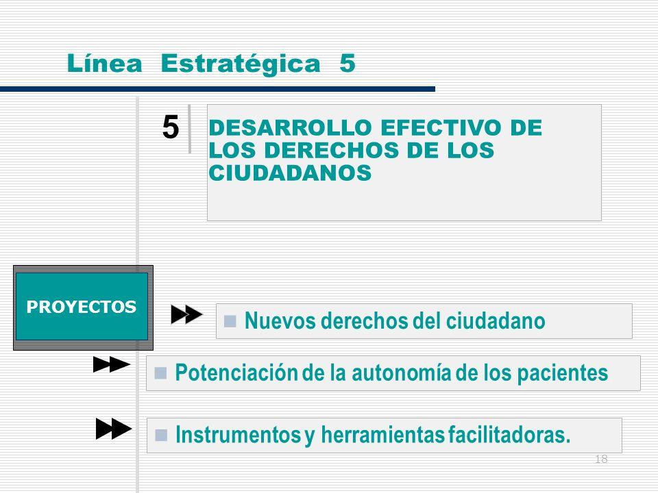 5 Línea Estratégica 5 Nuevos derechos del ciudadano