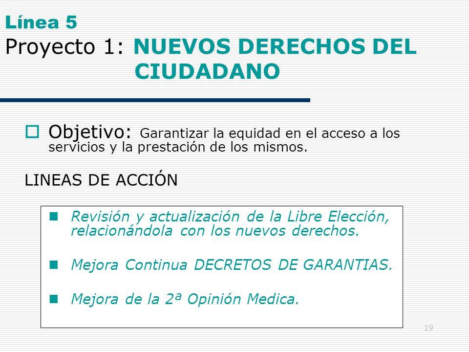 Línea 5 Proyecto 1: NUEVOS DERECHOS DEL CIUDADANO