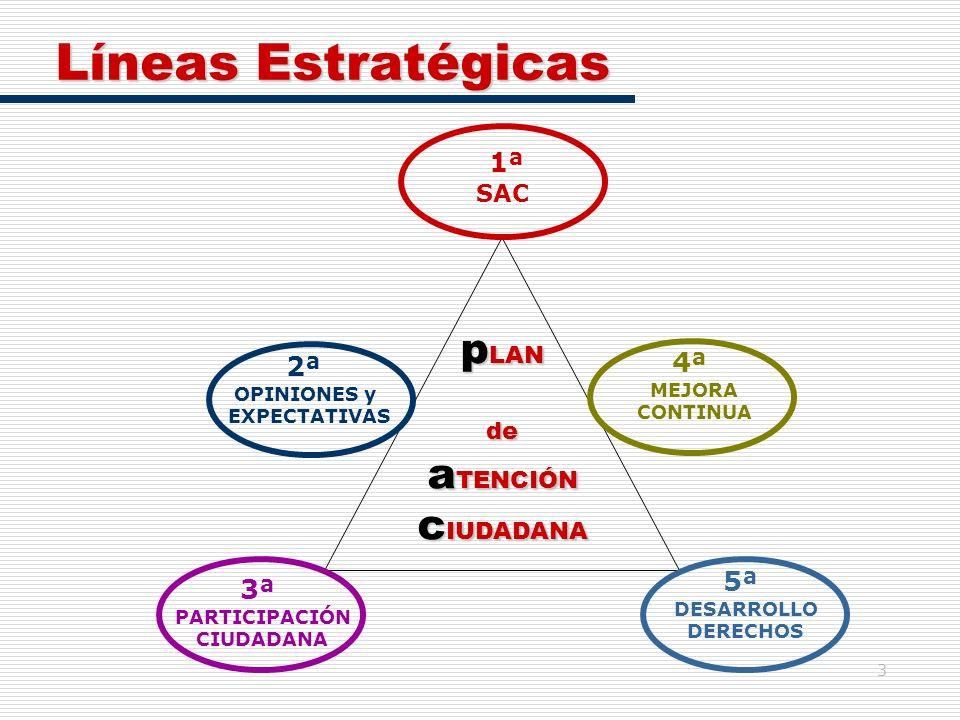 Líneas Estratégicas pLAN aTENCIÓN cIUDADANA 1ª 4ª 2ª 5ª 3ª SAC de