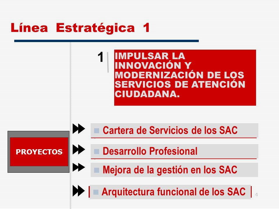 1 Línea Estratégica 1 Cartera de Servicios de los SAC