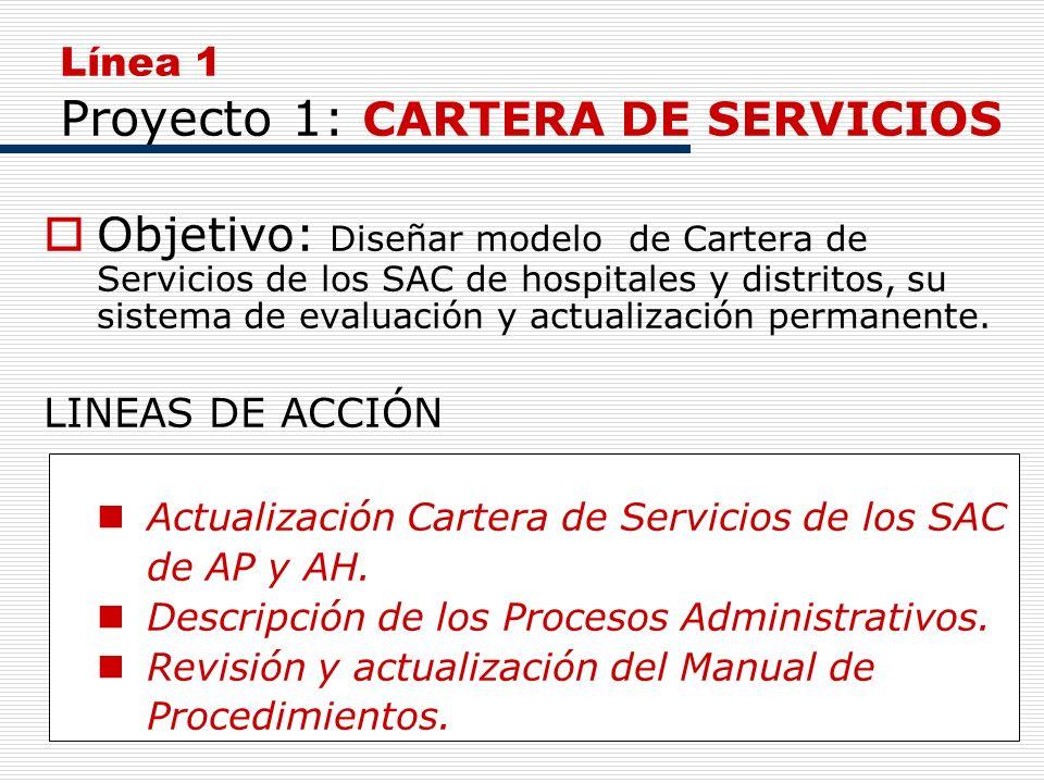 Línea 1 Proyecto 1: CARTERA DE SERVICIOS