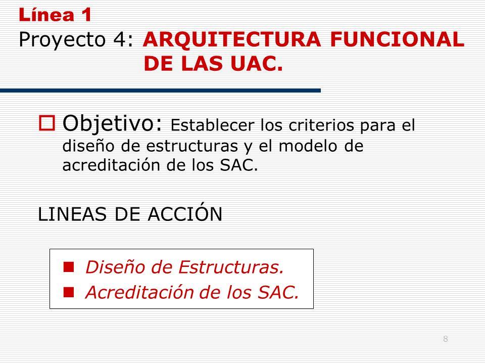 Línea 1 Proyecto 4: ARQUITECTURA FUNCIONAL DE LAS UAC.
