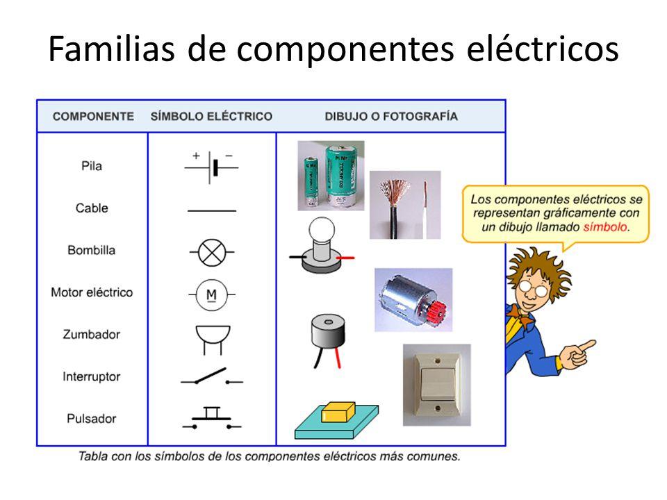 Circuito Y Sus Partes : Circuitos elÉctricos ppt descargar