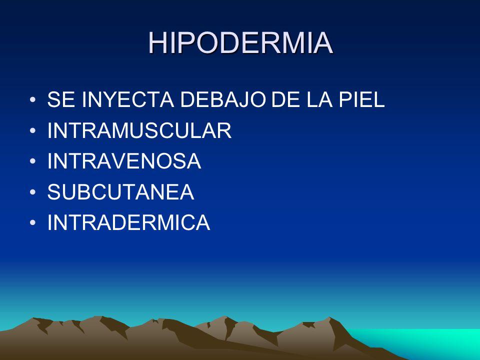 HIPODERMIA SE INYECTA DEBAJO DE LA PIEL INTRAMUSCULAR INTRAVENOSA