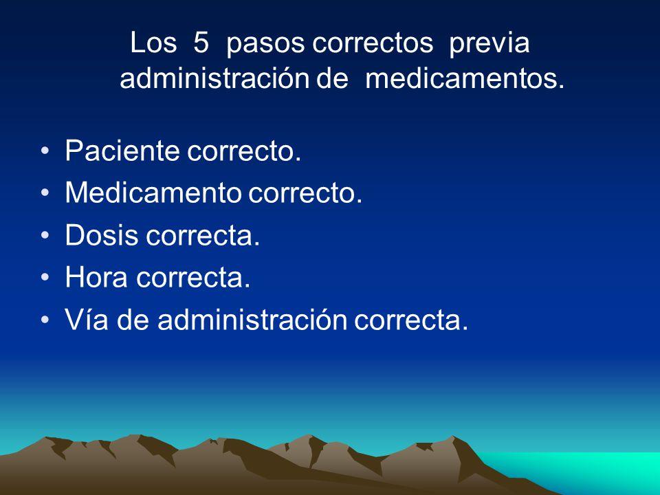 Los 5 pasos correctos previa administración de medicamentos.