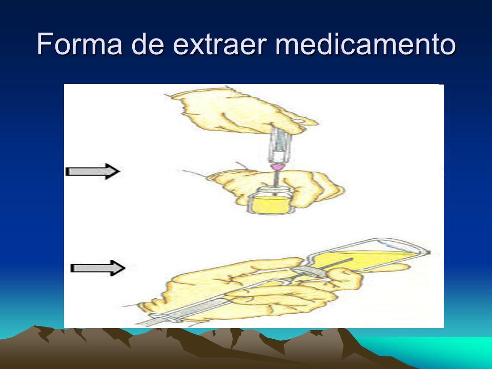 Forma de extraer medicamento