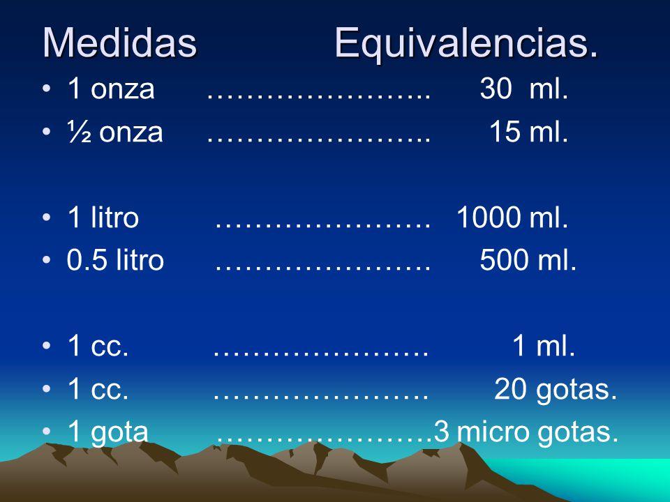 Medidas Equivalencias.