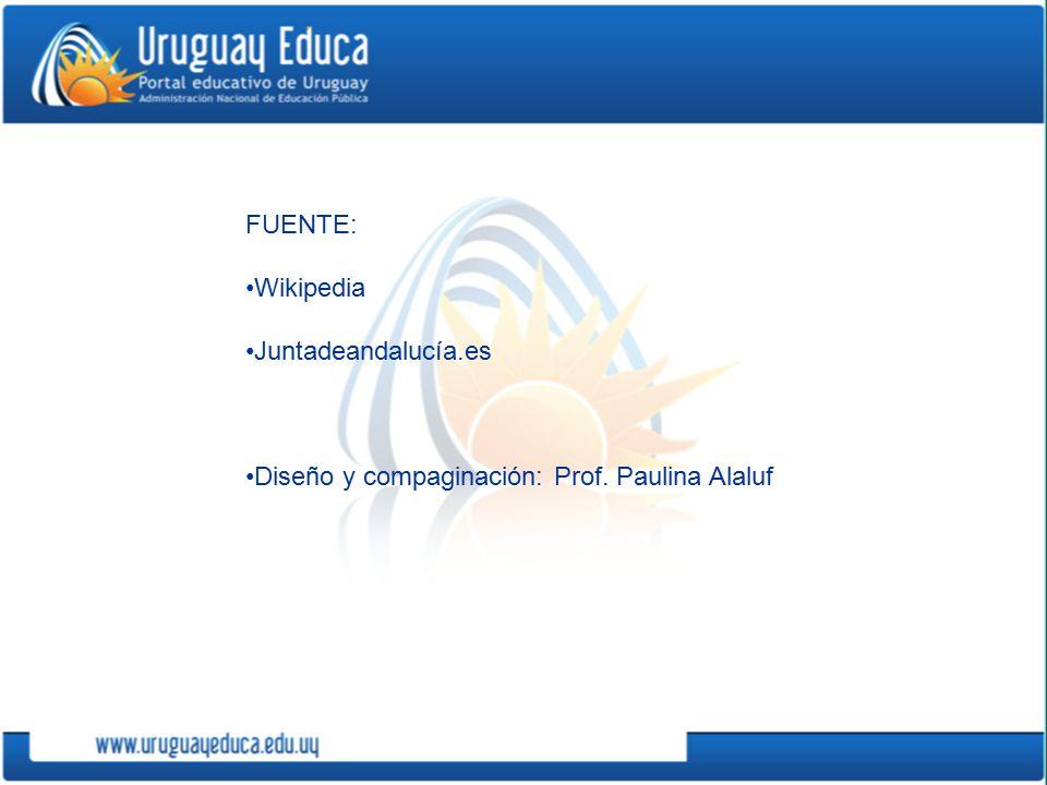 FUENTE: Wikipedia Juntadeandalucía.es Diseño y compaginación: Prof. Paulina Alaluf