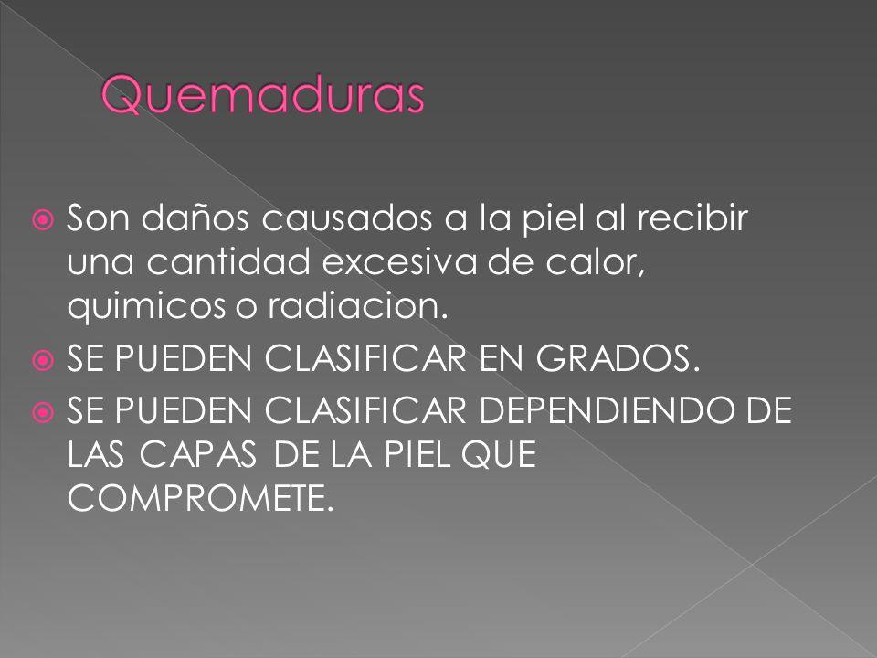 Quemaduras Son daños causados a la piel al recibir una cantidad excesiva de calor, quimicos o radiacion.
