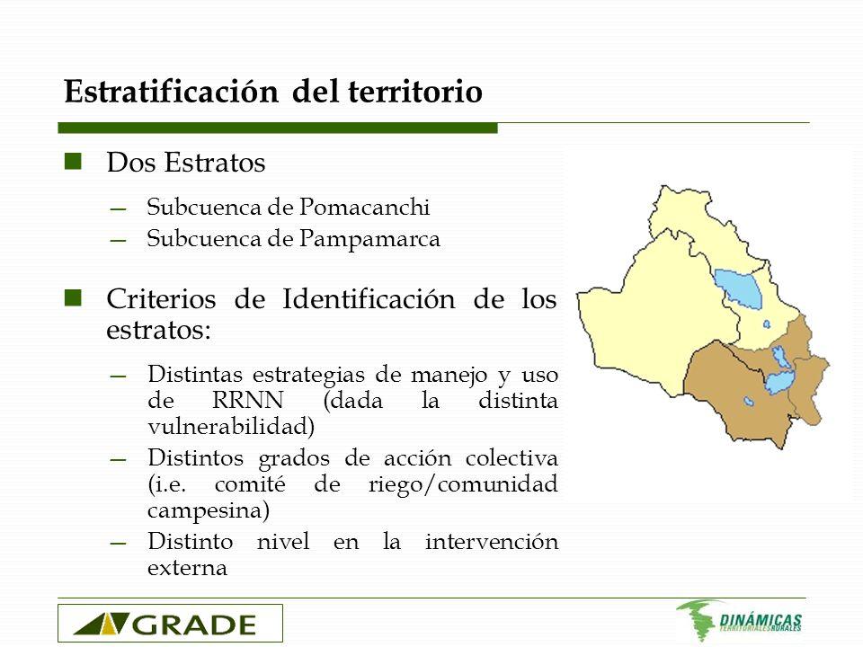 Estratificación del territorio