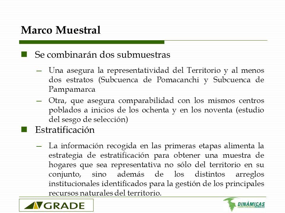 Marco Muestral Se combinarán dos submuestras Estratificación