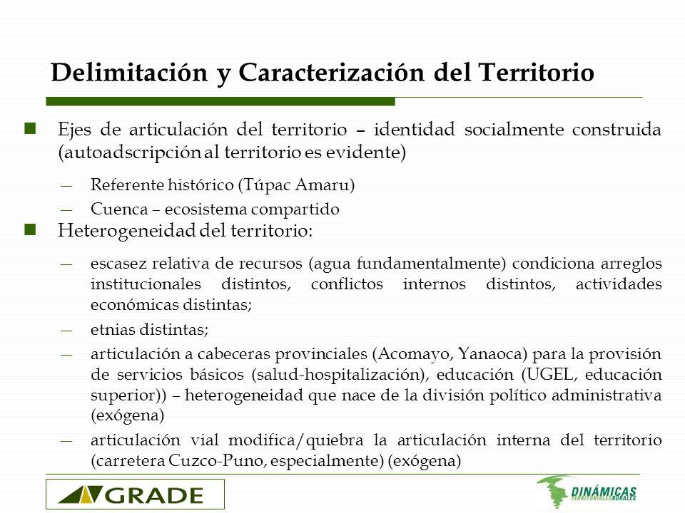 Delimitación y Caracterización del Territorio