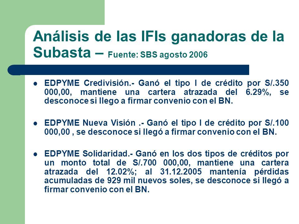 Análisis de las IFIs ganadoras de la Subasta – Fuente: SBS agosto 2006