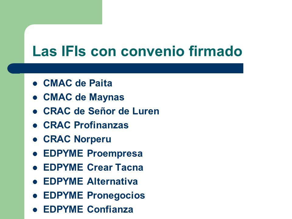 Las IFIs con convenio firmado