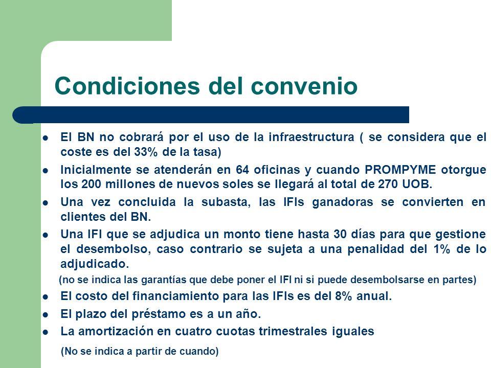 Condiciones del convenio