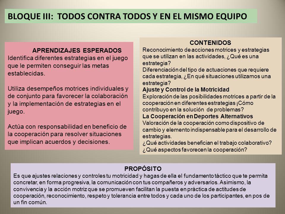 BLOQUE III: TODOS CONTRA TODOS Y EN EL MISMO EQUIPO