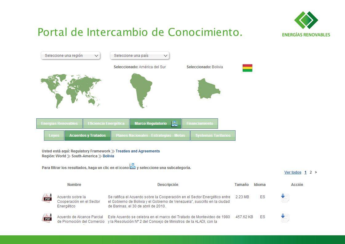 Portal de Intercambio de Conocimiento.