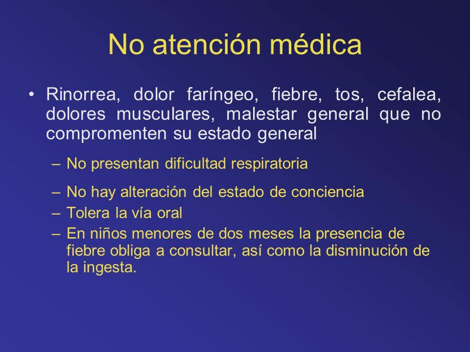 No atención médica Rinorrea, dolor faríngeo, fiebre, tos, cefalea, dolores musculares, malestar general que no compromenten su estado general.