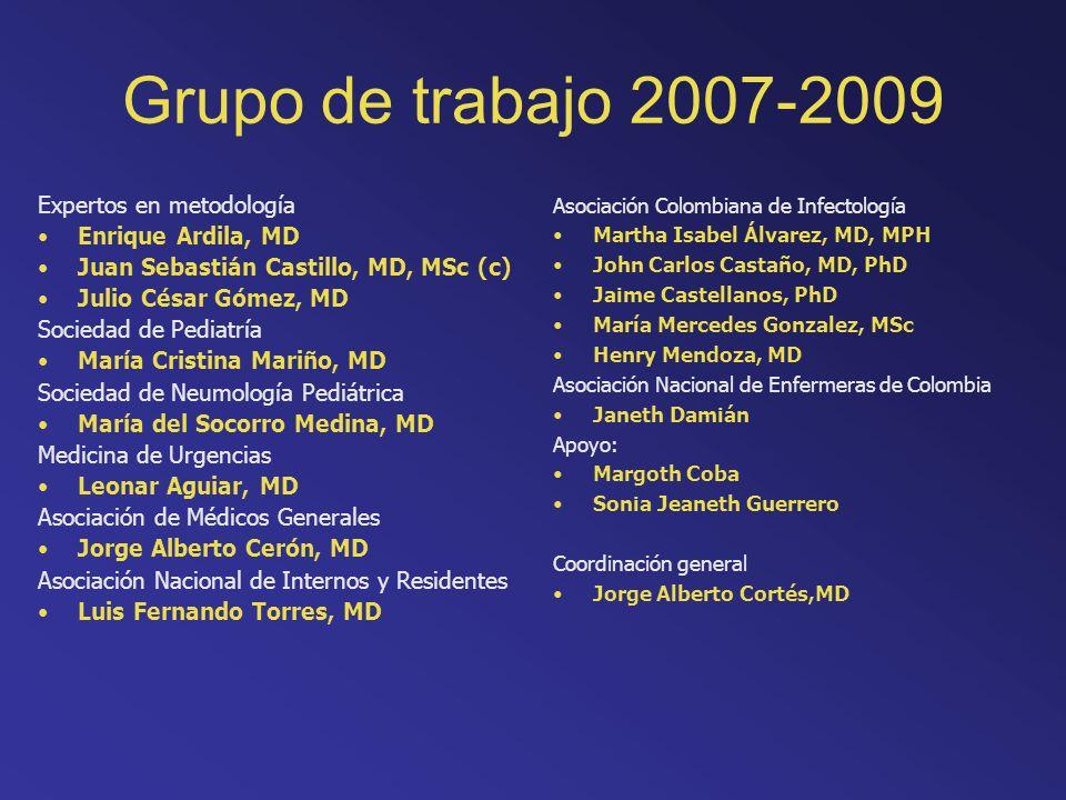 Grupo de trabajo 2007-2009 Expertos en metodología Enrique Ardila, MD
