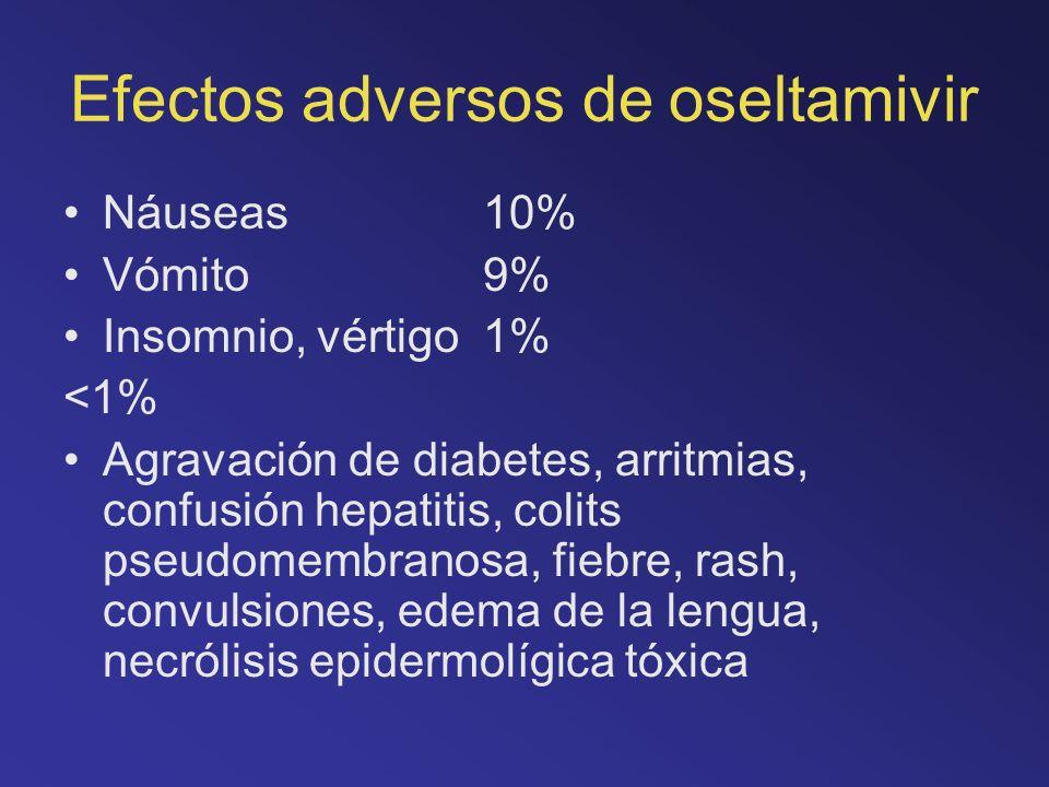 Efectos adversos de oseltamivir