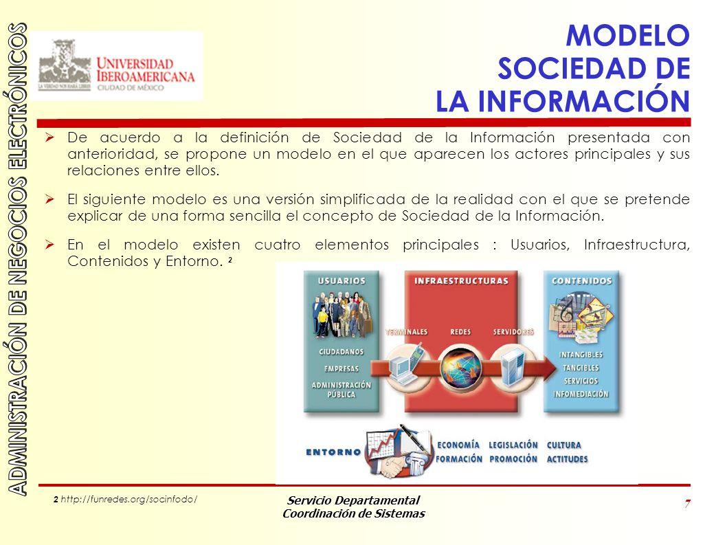 MODELO SOCIEDAD DE LA INFORMACIÓN