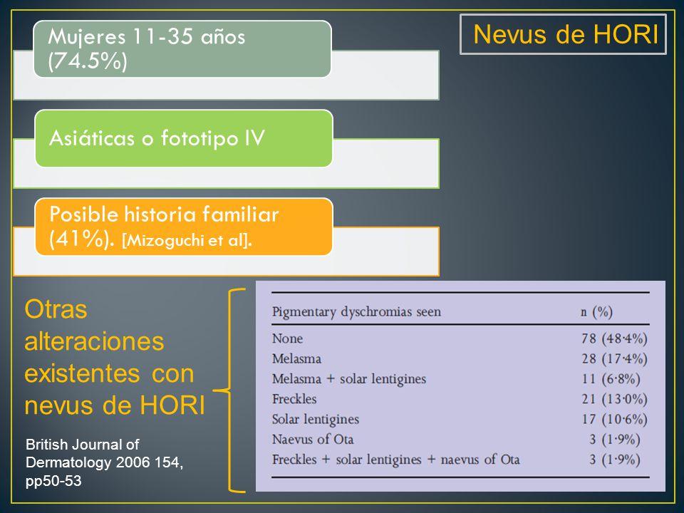 Otras alteraciones existentes con nevus de HORI